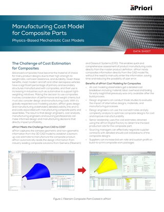 Manufacturing Cost Model for Composite Parts