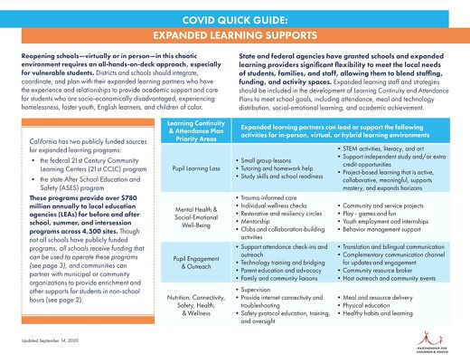 COVID Quick Guide: Expanded Learning Supports 9.14.20