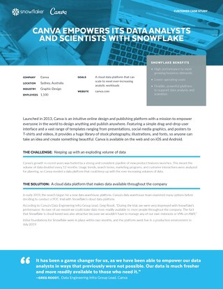 Canva Empowers its Data Analysts and Scientists with Snowflake