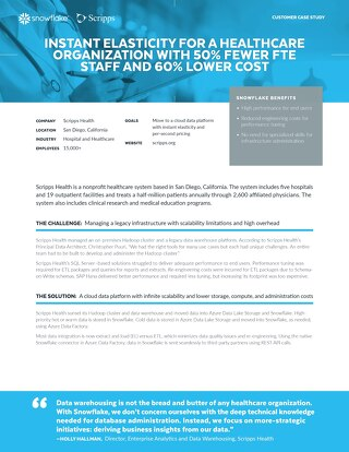 Scripps: Instant Elasticity for a Healthcare Organization with 50% Fewer FTE Staff and 60% Lower Cost