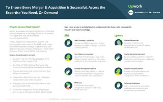 Upwork and BTG for M&A