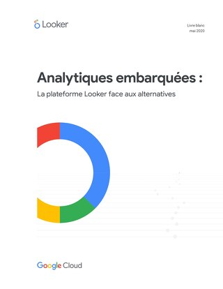 Analytiques embarquées : La plateforme Looker face aux alternatives