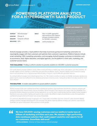 ActiveCampaign: Powering Platform Analytics for a Hypergrowth SaaS Product