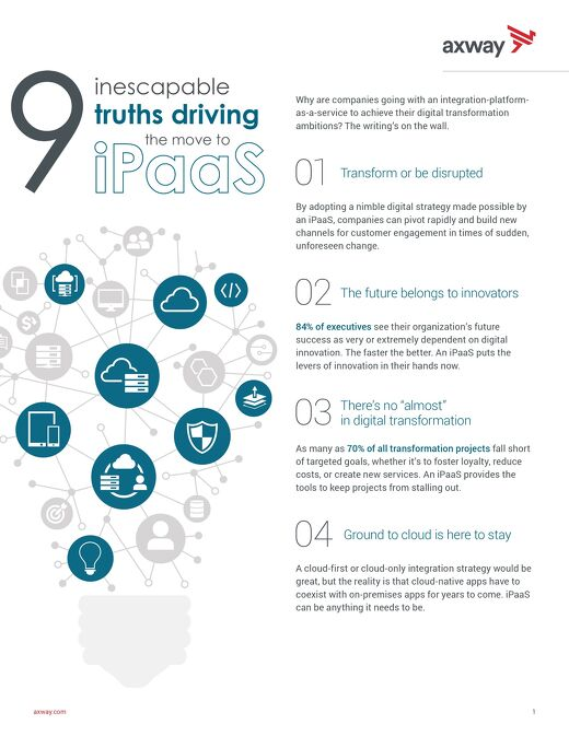 9 inescapable truths driving the move to iPaaS