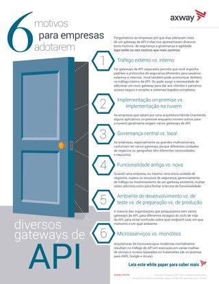 6 motivos para empresas adotarem diversos gateways de API