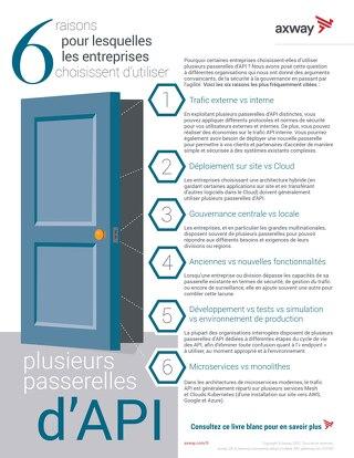 6 raisons pour lesquelles les entreprises choisissent d'utiliser
