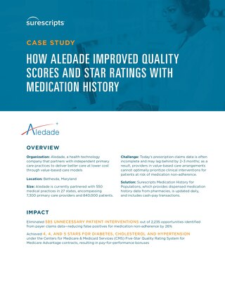 How Aledade Improved Quality Scores and Star Ratings with Medication History. SureScripts - Case Study