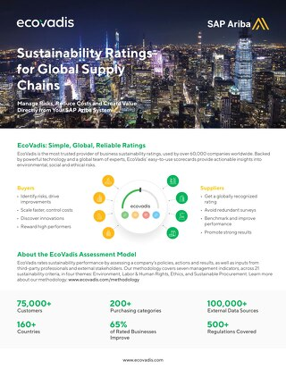 SAP Ariba-EcoVadis Sustainability Ratings