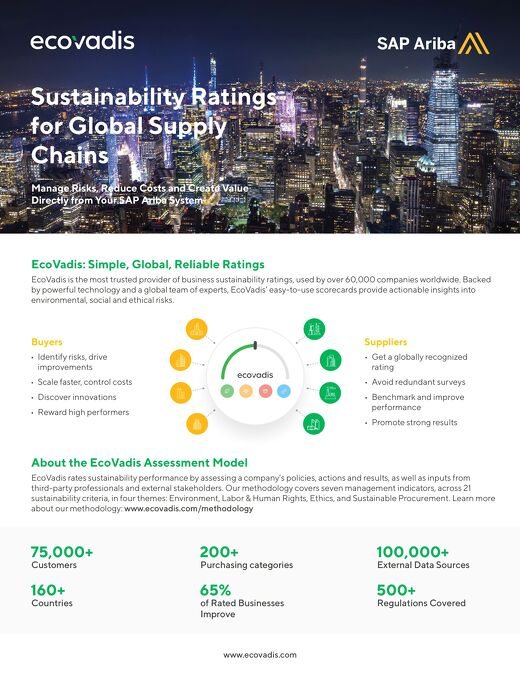 SAP Ariba-EcoVadis Sustainability Ratings