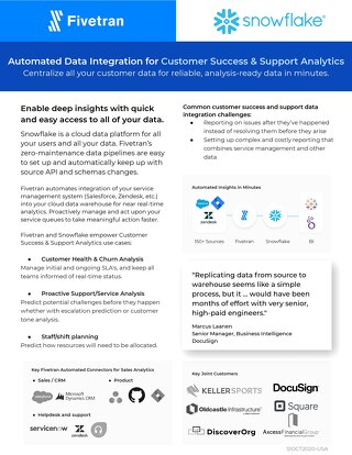 Fivetran for Snowflake - Customer Success & Support Analytics