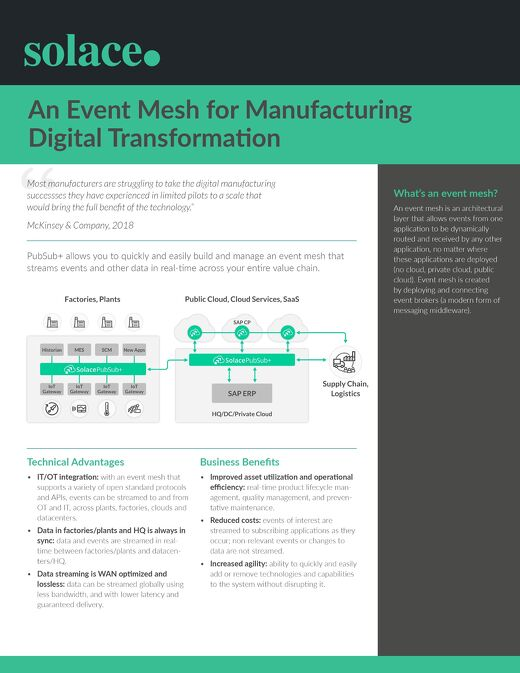 Event Mesh for Manufacturing Digital Transformation