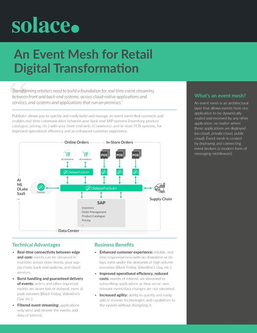 Event Mesh for Retail Digital Transformation
