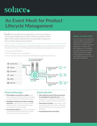 Event Mesh for Product Lifecycle Management