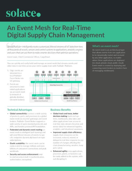 Event Mesh for Real-Time Digital Supply Chain Management
