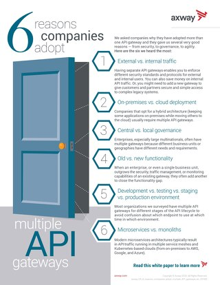 6 reasons companies adopt multiple API gateways