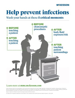 Five critical moments for infection prevention poster (primary care)