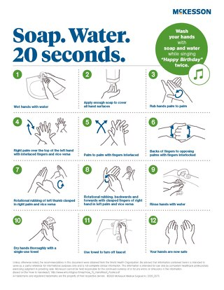 Steps for proper handwashing poster