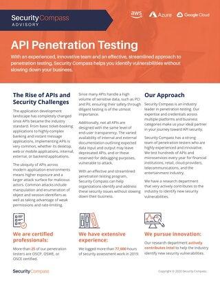 API Pentesting Datasheet