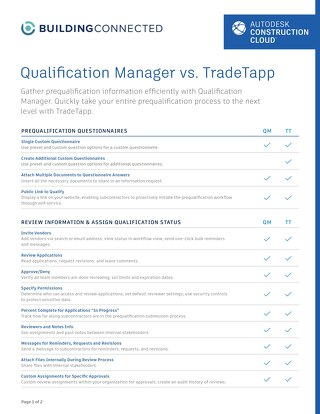BuildingConnected Qualification Manager vs TradeTapp