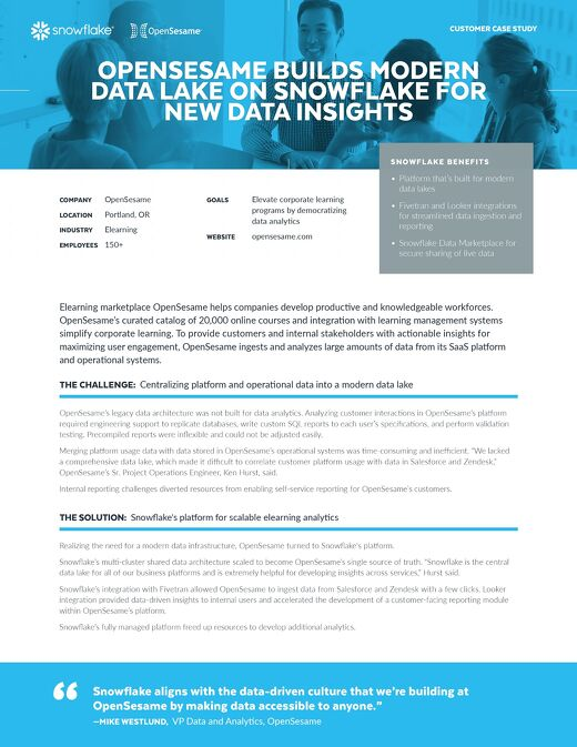 OpenSesame Builds Modern Data Lake on Snowflake for New Data Insights