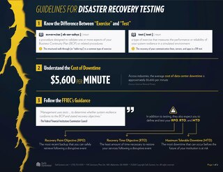 Guidelines for Disaster Recovery Testing Infographic