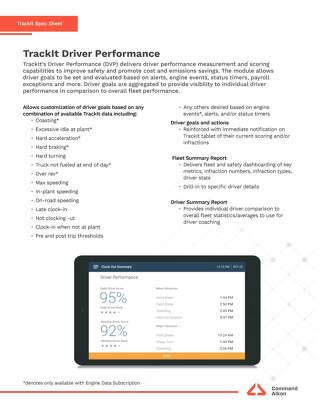 TrackIt Driver Performance Spec