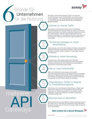 6 Gründe für Unternehmen für die Nutzung mehrerer API Gateways