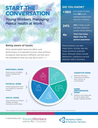 Young Workers: Managing Mental Health at Work