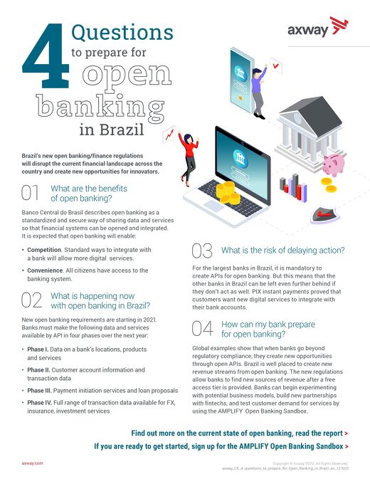 4 questions to prepare for Open Banking in Brazil