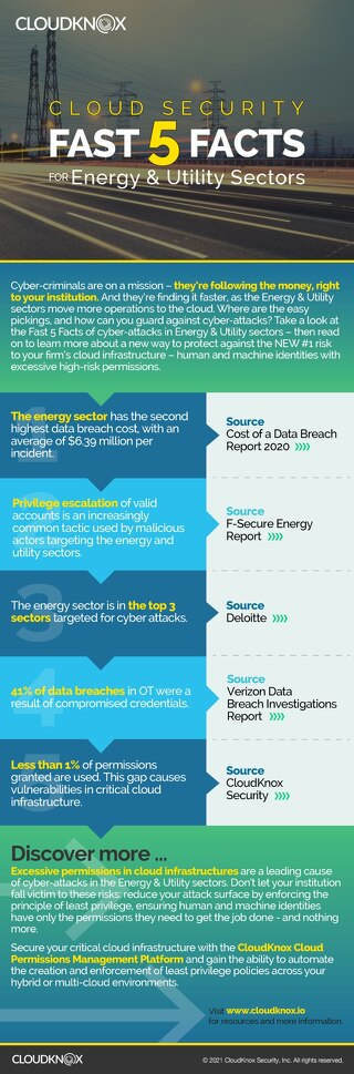 Infographic: Energy and Utilities Sector Cloud Security