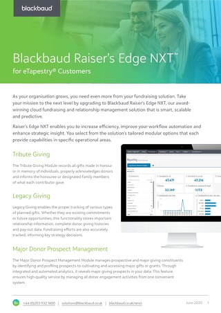 Blackbaud Raiser's Edge NXT for eTapestry Customers