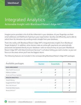 Raiser's Edge NXT Integrated Analytics Datasheet (1)