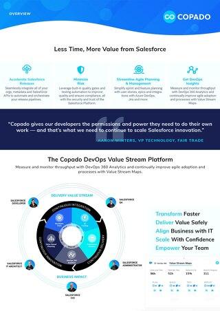 Copado Overview Data Sheet