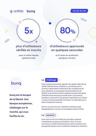 Bunq - étude de cas