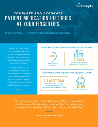 Medication History for Reconciliation Overview