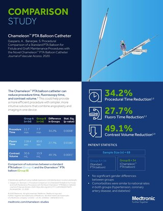 Info Sheet: Chameleon™ PTA Balloon Catheter JVA Procedural Comparison Study