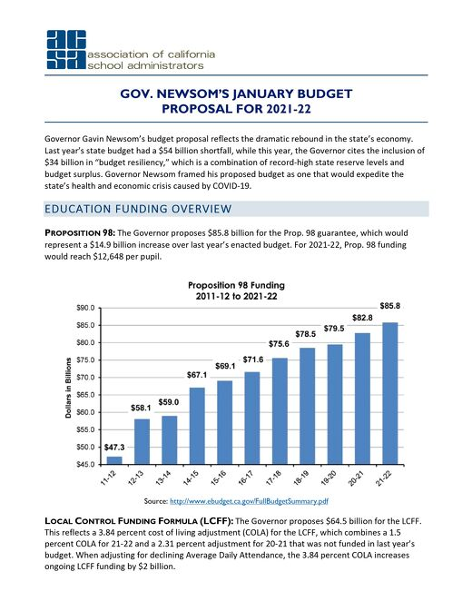 Analysis of Governor's January 2021-22 Budget Proposal