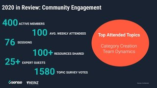 2020 in Review: Community Engagement