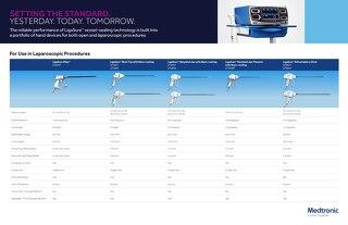 LigaSure™ Portfolio - Info Sheet