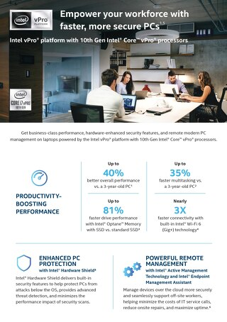 Empower Your Workforce with Intel vPro