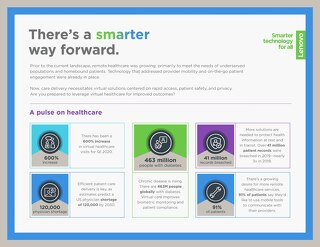There's a Smarter Way Forward -A Pulse on Healthcare