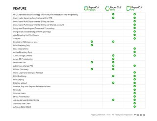 PaperCut Pocket_Hive_MF Product Comparison