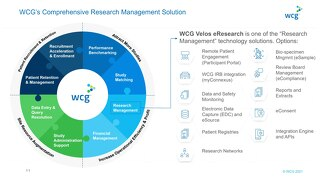 WCG's Research Management Solution - WCG Velos