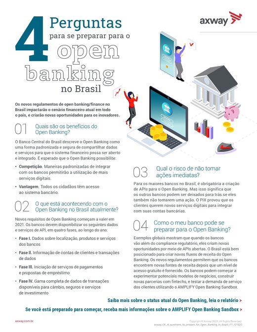 4 Perguntas para se preparar para o open banking no Brasil