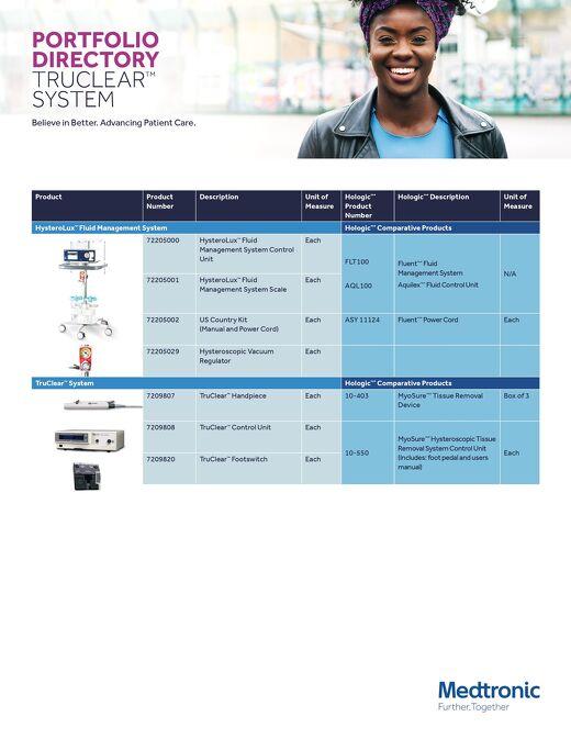 Portfolio Directory: TruClear™ System