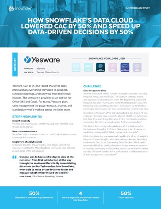 Yesware: How Snowflake's Data Cloud Lowered CAC by 50% and Speed up Data-Driven Decisions by 50%
