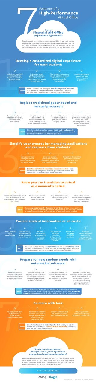 7 Features of a Virtual Office Infographic