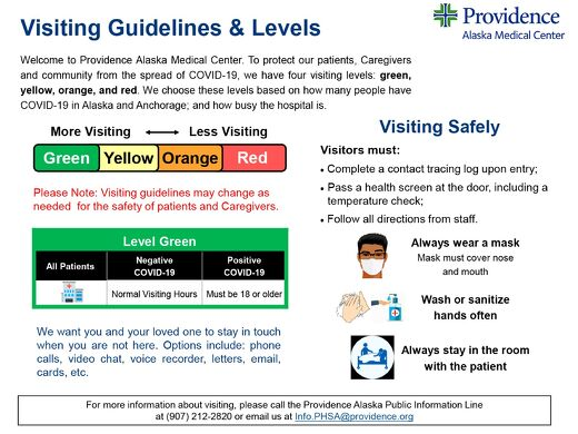 Visitor guidelines 1 PAGE HANDOUT