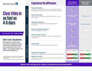 Dealertrack Accelerated Title Comparison InfoSheet