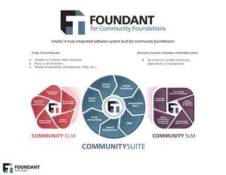 Foundant for Community Foundations